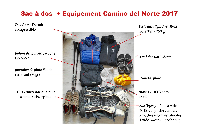 Sac à doc Camino