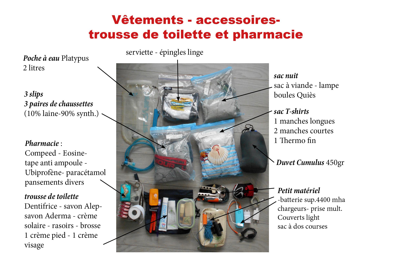 vêtements et accessoires Norte